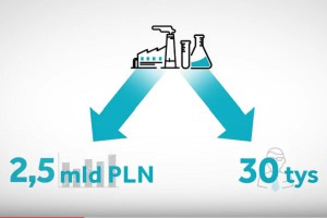 Wpływ na gospodarkę innowacyjnych firm farmaceutycznych