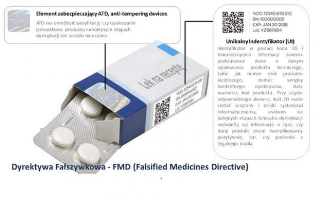 NIA: najważniejsze informacje o serializacji leków