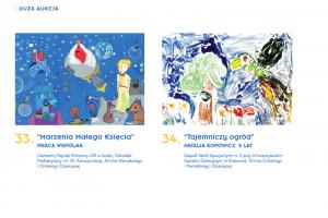 Licytuj marzenia: aukcja obrazów dzieci - pacjentów onkologicznych