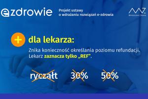Projekt: ułatwienia w ustalaniu poziomu refundacji, wydłużenie ważności e-recepty