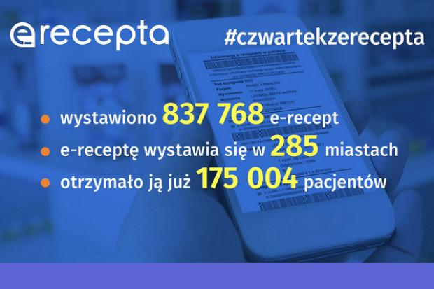 CSIOZ: e-recepty wystawiane są w 285 miastach