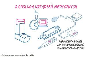 Co farmaceuta może zrobić dla Ciebie?