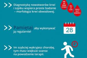28 maja: Światowy Dzień Walki z Nowotworami Krwi