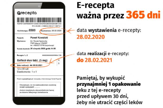 E-recepta ważna rok, ale pierwsza realizacja powinna nastąpić w ciągu 30 dni
