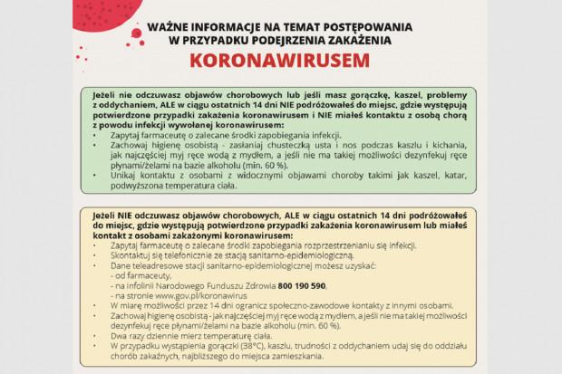 Plakaty, jak postępować w przypadku podejrzenia koronawirusa