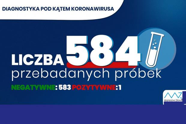MZ: na 584 próbki, jedna dała wynik pozytywny