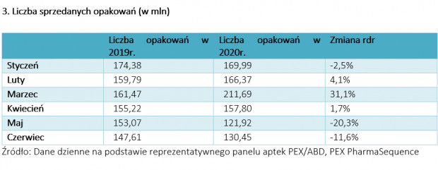 tabela 3.png