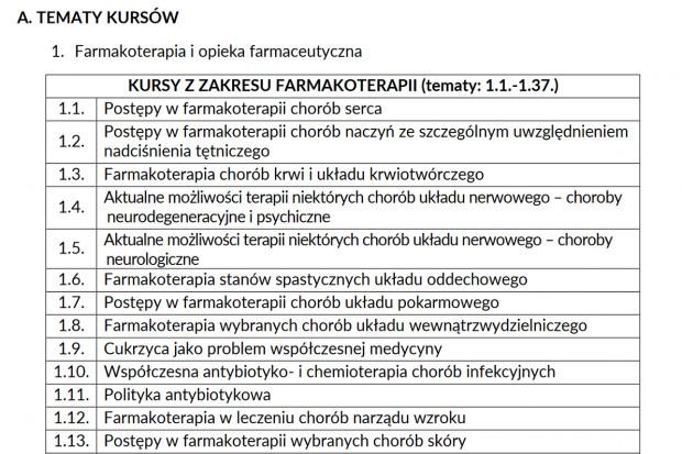 CMKP o kursach dla farmaceutów w sezonie 2020/2021