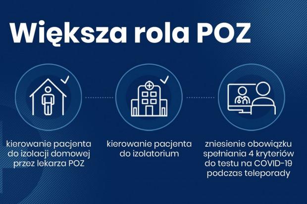 Polska w żółtej lub czerwonej strefie. Jakie obostrzenia obowiązują od 10 października? Podsumowanie