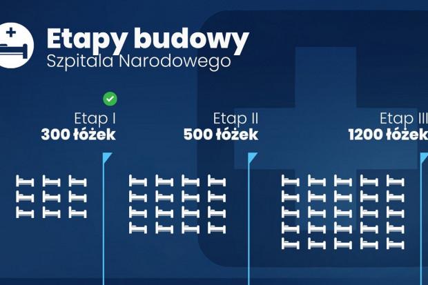 PGE Narodowy będzie miał docelowo 1,2 tys. łóżek; w pierwszym etapie - 300
