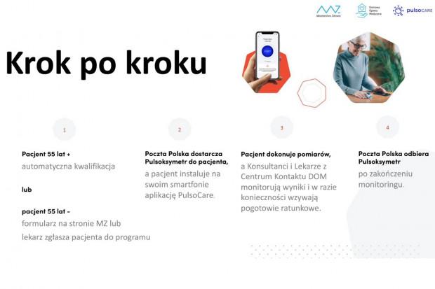 Domowa Opieka Medyczna: pulsoksymetry dla osób z dodatnim wynikiem
