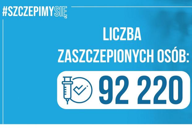 MZ: ponad 92 tys. zaszczepionych osób