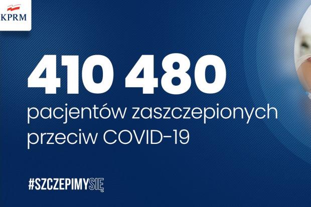 MZ: ponad 410 tys. zaszczepionych p/ COVID-19