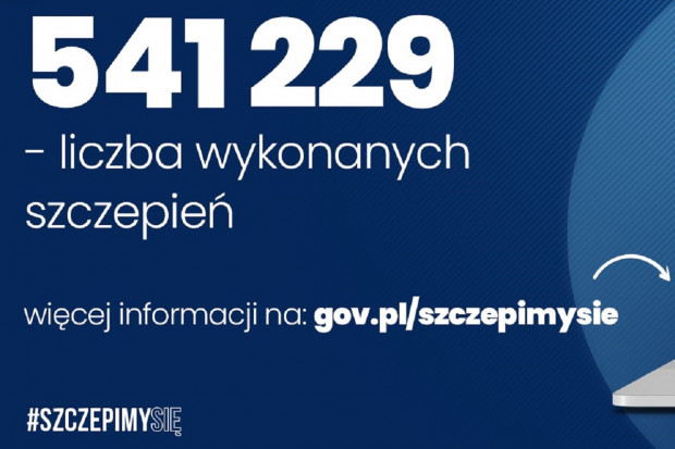 MZ: 1753 zutylizowane dawki, 195 NOP