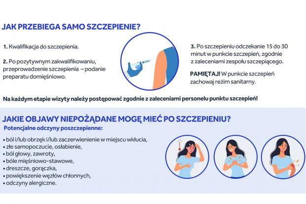 Eksperci: zalecenia do leczenia covid-19 w domu
